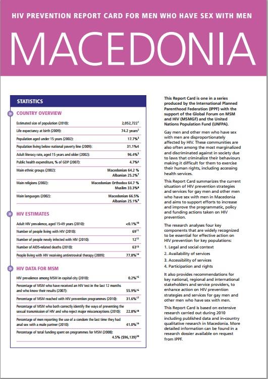 Report Card HIV Macedonia